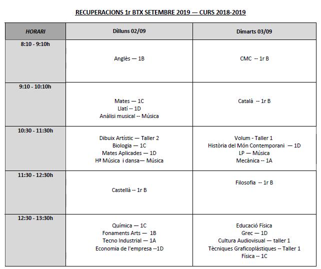 Calendari de les recuperacions de setembre de Batxillerat