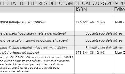 Llibres del CFGM Cures auxiliars d'infermeria